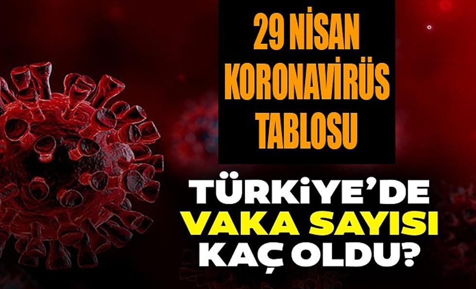 29 Nisan Türkiye'nin koronavirüs tablosu