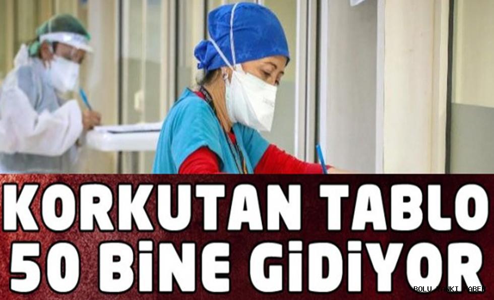 3 Nisan Türkiye'nin koronavirüs tablosu