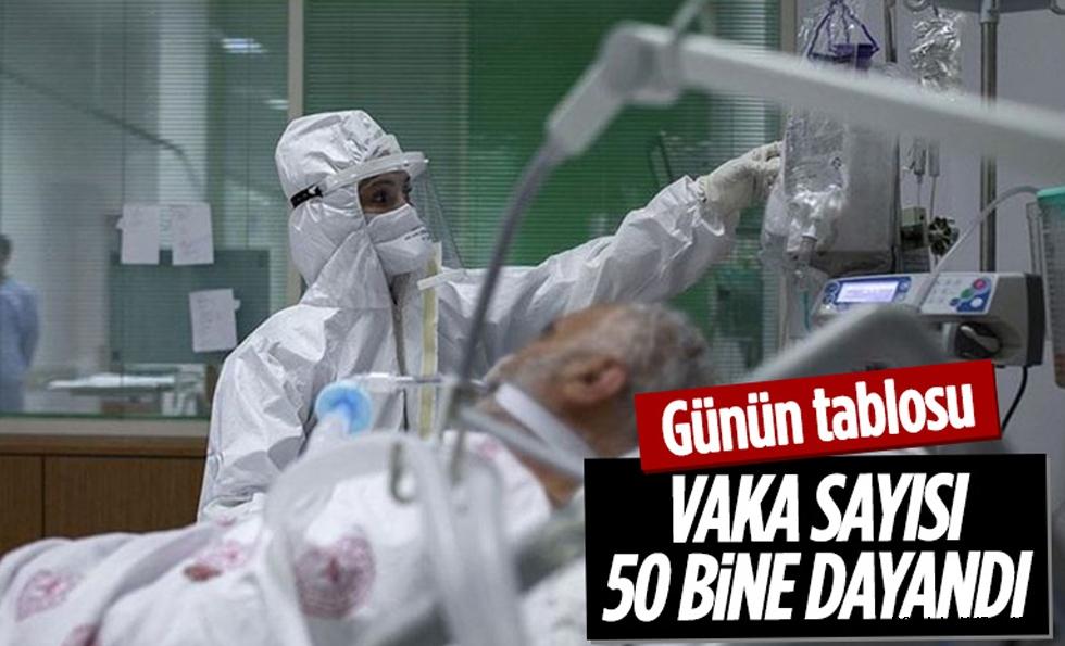 6 Nisan Türkiye'de koronavirüs bilançosu