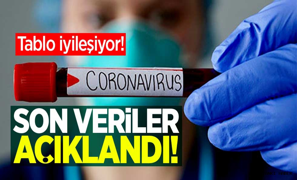 9 Mayıs Türkiye'de koronavirüs tablosu